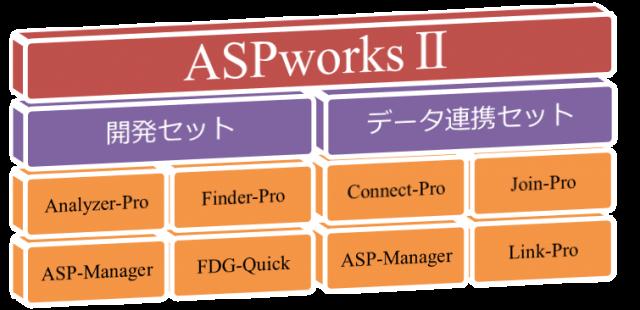 ASPworksⅡ 販売体系